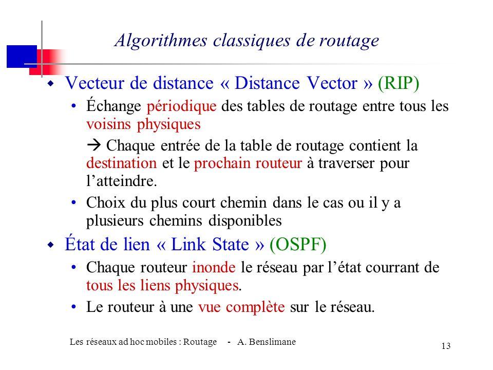 Les réseaux ad hoc mobiles : Routage - A. Benslimane 12 w Vecteur distance (Distance Vector) Compteur de sauts w Etat de lien (Link state) Coût de lie