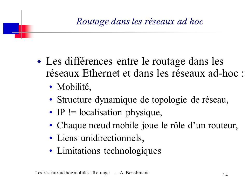 Les réseaux ad hoc mobiles : Routage - A. Benslimane 13 Algorithmes classiques de routage w Vecteur de distance « Distance Vector » (RIP) Échange péri