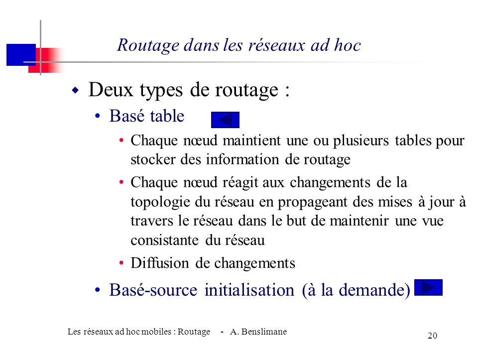Les réseaux ad hoc mobiles : Routage - A. Benslimane 19 w Deux types de routage : Basé-table Basé-source initialisation (à la demande) Routage dans le