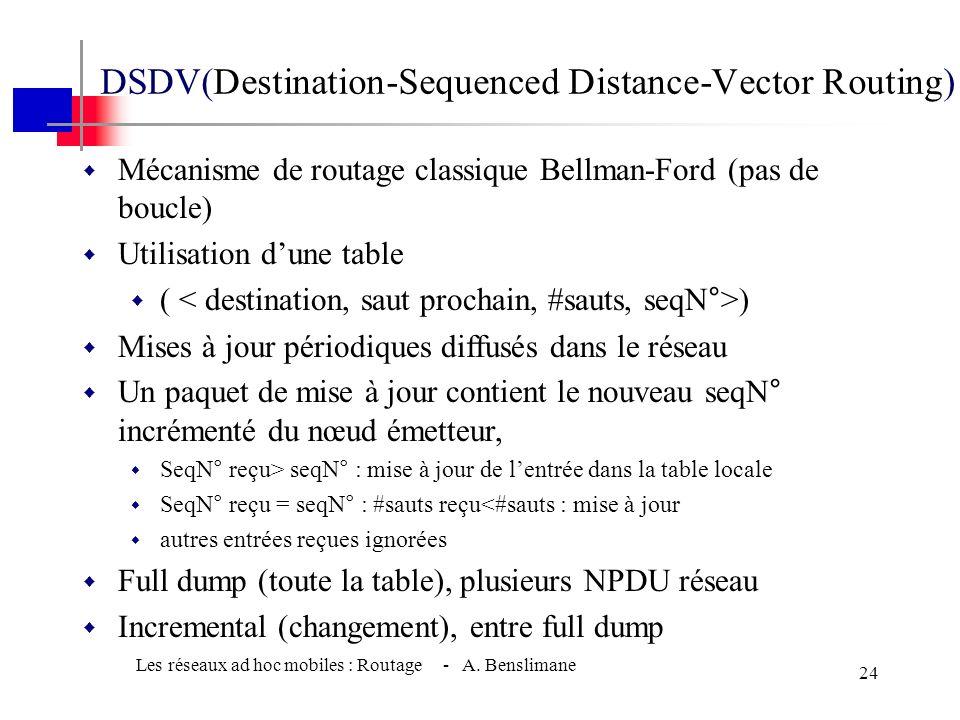 Les réseaux ad hoc mobiles : Routage - A. Benslimane 23 Protocoles de routage basé-table w DSDV (Destination-Sequenced Distance-Vector Routing) w CGSR
