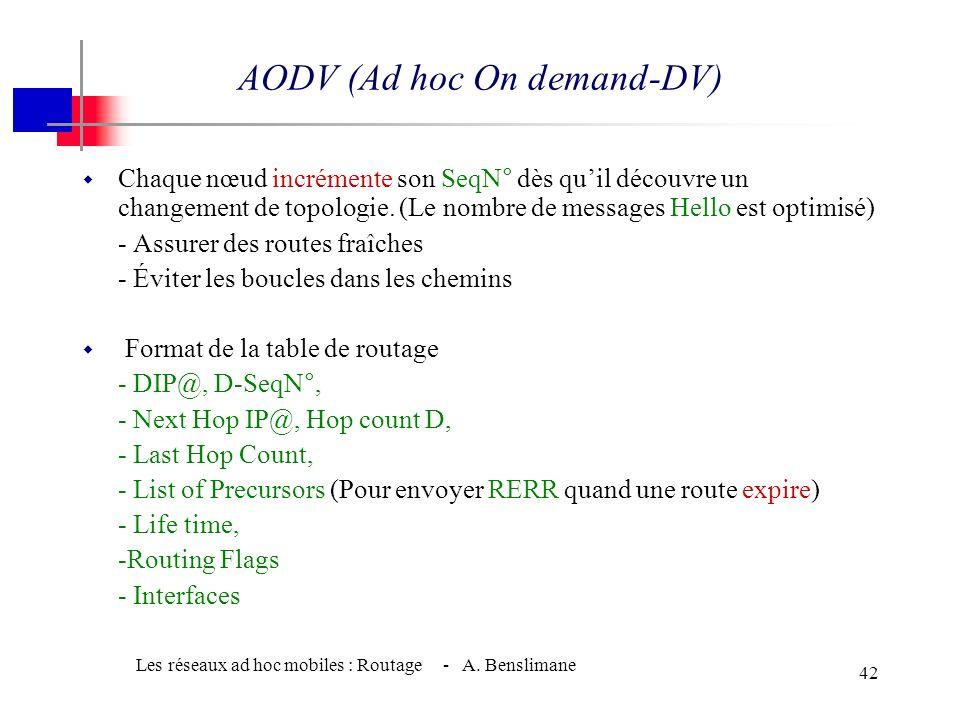 Les réseaux ad hoc mobiles : Routage - A. Benslimane 41 AODV (Ad hoc On demand-DV) w WG-MANET de IETF : RFC et Draft w Établissement des routes à la d