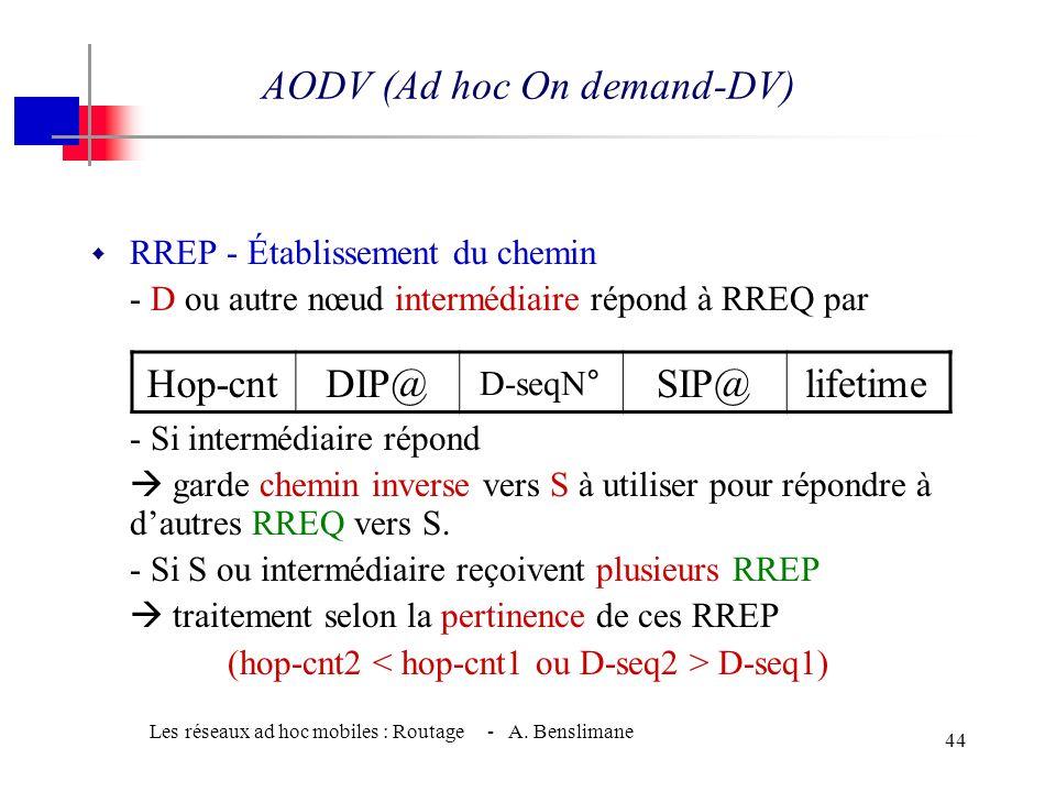 Les réseaux ad hoc mobiles : Routage - A. Benslimane 43 w Options de RREQ (Expanding Ring Search) - Utilisation du diamètre de la requête (TTL), ttl_s