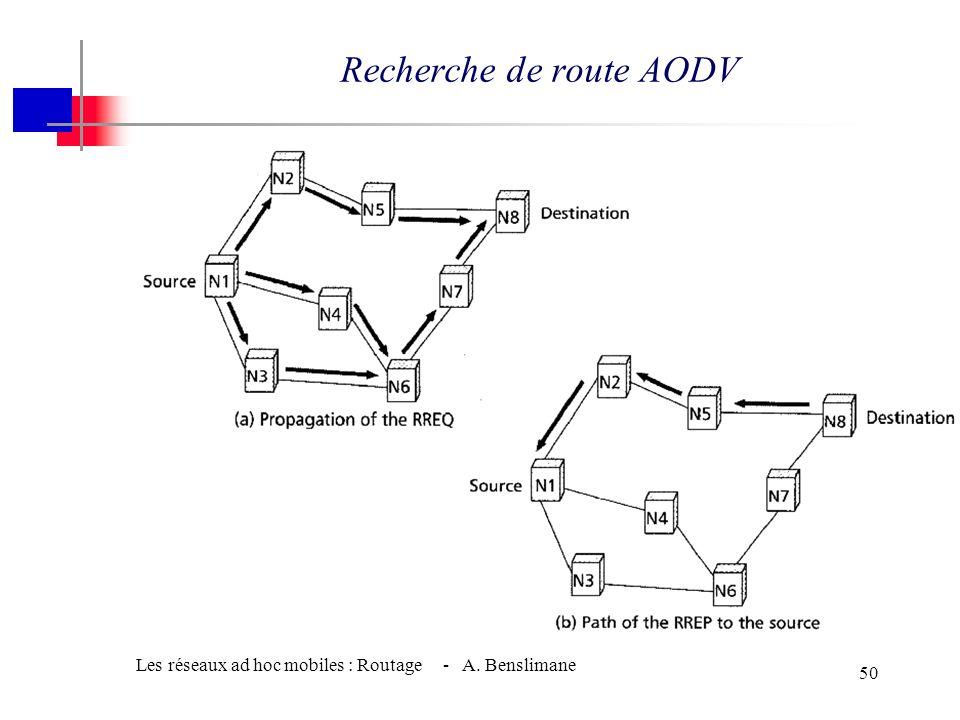 Les réseaux ad hoc mobiles : Routage - A. Benslimane 49 Quelques bonnes références w MANET homepage : http://www.ietf.org/html.charters/manet-charter.