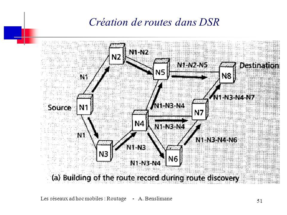Les réseaux ad hoc mobiles : Routage - A. Benslimane 50 Recherche de route AODV
