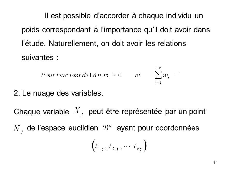 11 2. Le nuage des variables. Chaque variable peut-être représentée par un point de lespace euclidien ayant pour coordonnées Il est possible daccorder