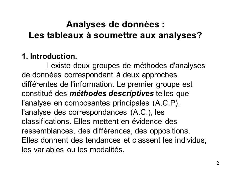 2 Analyses de données : Les tableaux à soumettre aux analyses? 1. Introduction. Il existe deux groupes de méthodes d'analyses de données correspondant