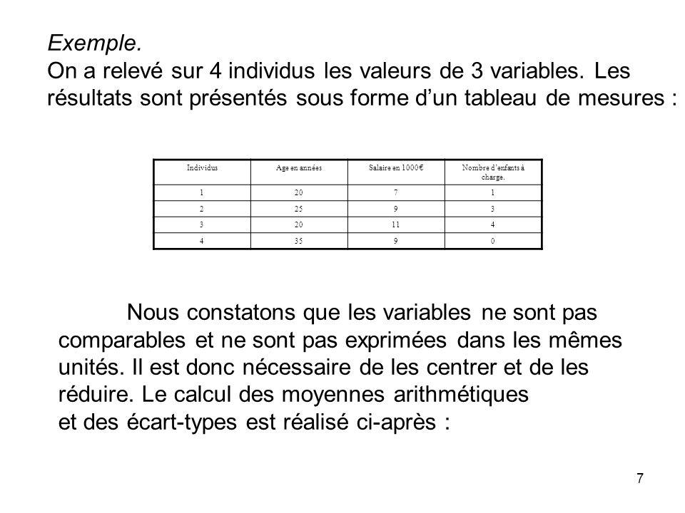 7 Exemple. On a relevé sur 4 individus les valeurs de 3 variables. Les résultats sont présentés sous forme dun tableau de mesures : IndividusAge en an
