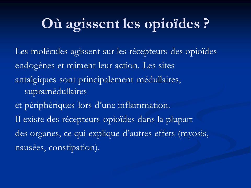 Où agissent les opioïdes ? Les molécules agissent sur les récepteurs des opioïdes endogènes et miment leur action. Les sites antalgiques sont principa