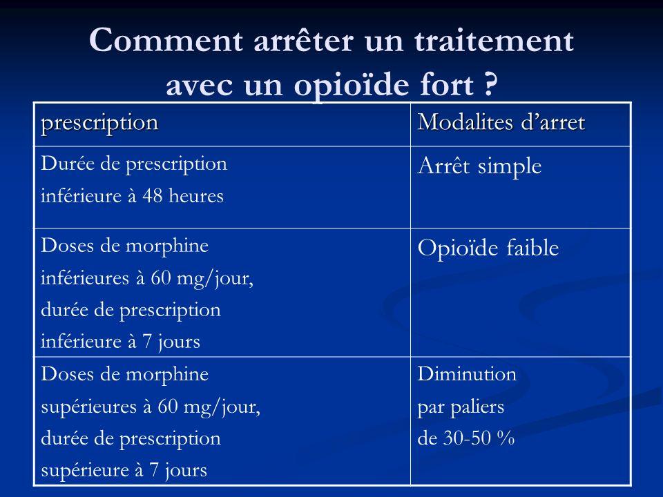 Comment arrêter un traitement avec un opioïde fort ? prescription Modalites darret Durée de prescription inférieure à 48 heures Arrêt simple Doses de