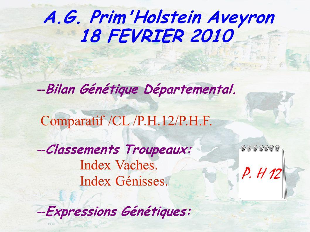 -- Bilan Génétique Départemental. Comparatif /CL /P.H.12/P.H.F. -- Classements Troupeaux: Index Vaches. Index Génisses. -- Expressions Génétiques: P.
