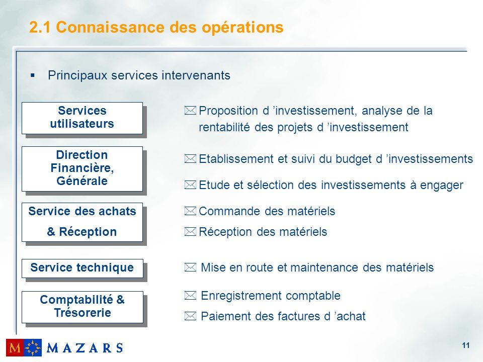 11 2.1 Connaissance des opérations Principaux services intervenants Services utilisateurs Service technique * Mise en route et maintenance des matérie