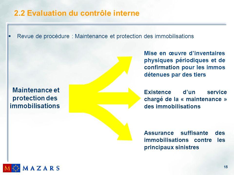 15 2.2 Evaluation du contrôle interne Revue de procédure : Maintenance et protection des immobilisations Maintenance et protection des immobilisations