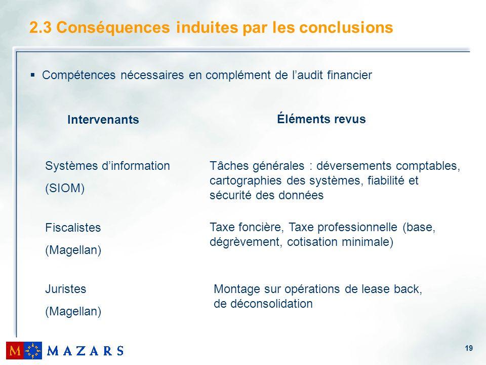 19 2.3 Conséquences induites par les conclusions Compétences nécessaires en complément de laudit financier Intervenants Éléments revus Systèmes dinfor
