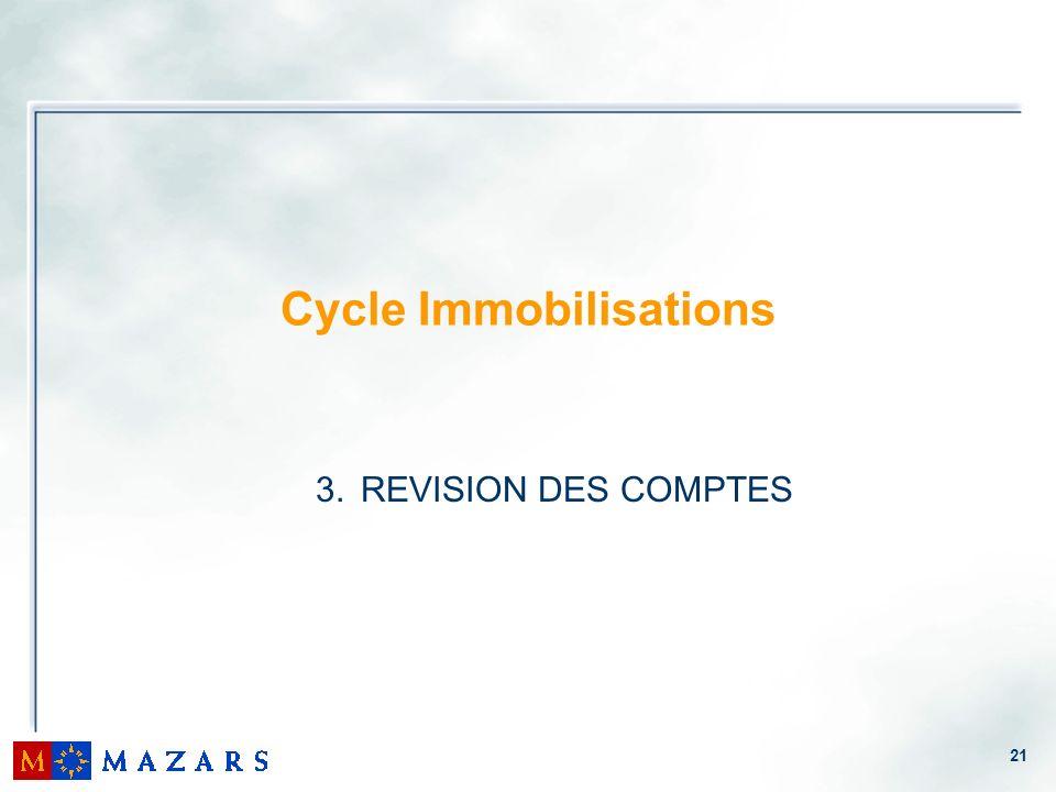 21 Cycle Immobilisations 3. REVISION DES COMPTES