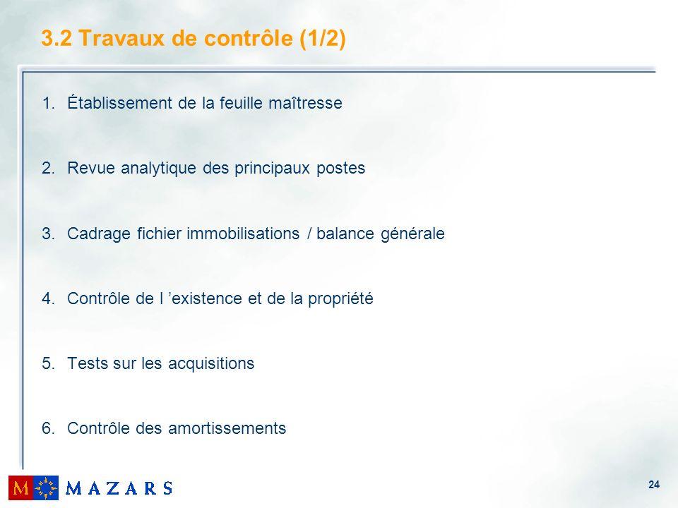 24 3.2 Travaux de contrôle (1/2) 1.Établissement de la feuille maîtresse 2.Revue analytique des principaux postes 3.Cadrage fichier immobilisations /