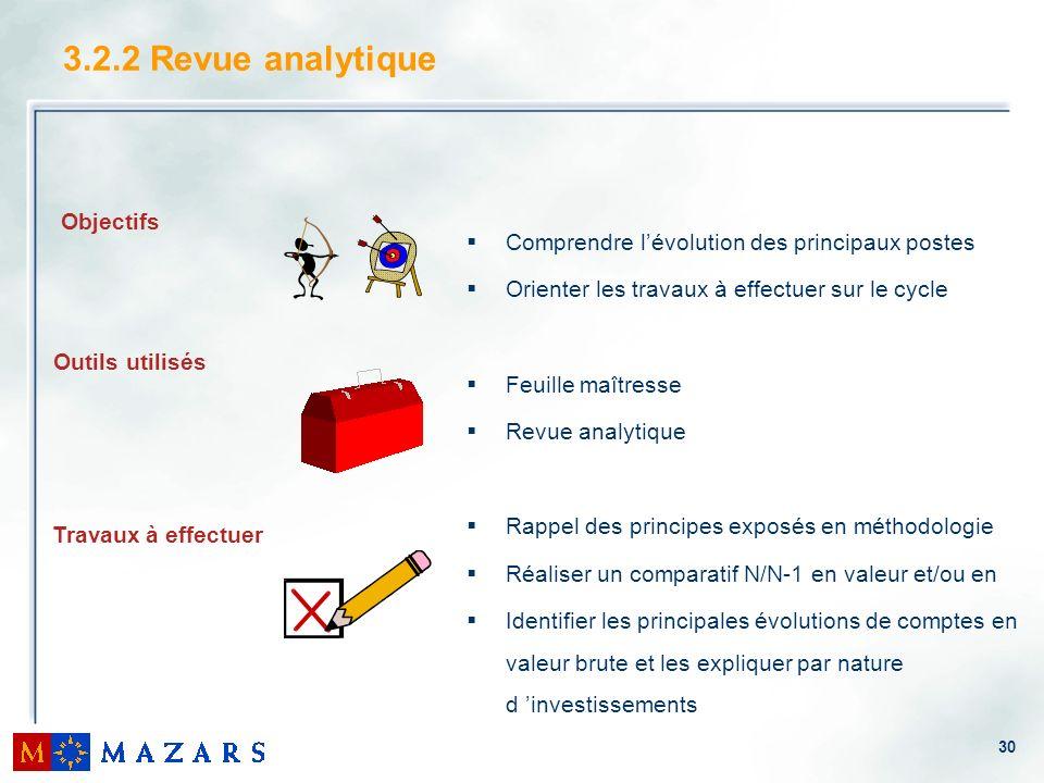 30 3.2.2 Revue analytique Comprendre lévolution des principaux postes Orienter les travaux à effectuer sur le cycle Feuille maîtresse Revue analytique