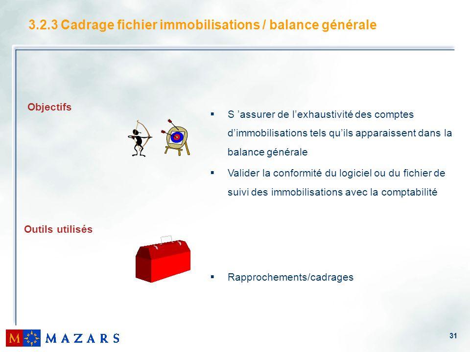 31 3.2.3 Cadrage fichier immobilisations / balance générale Objectifs Outils utilisés S assurer de lexhaustivité des comptes dimmobilisations tels qui