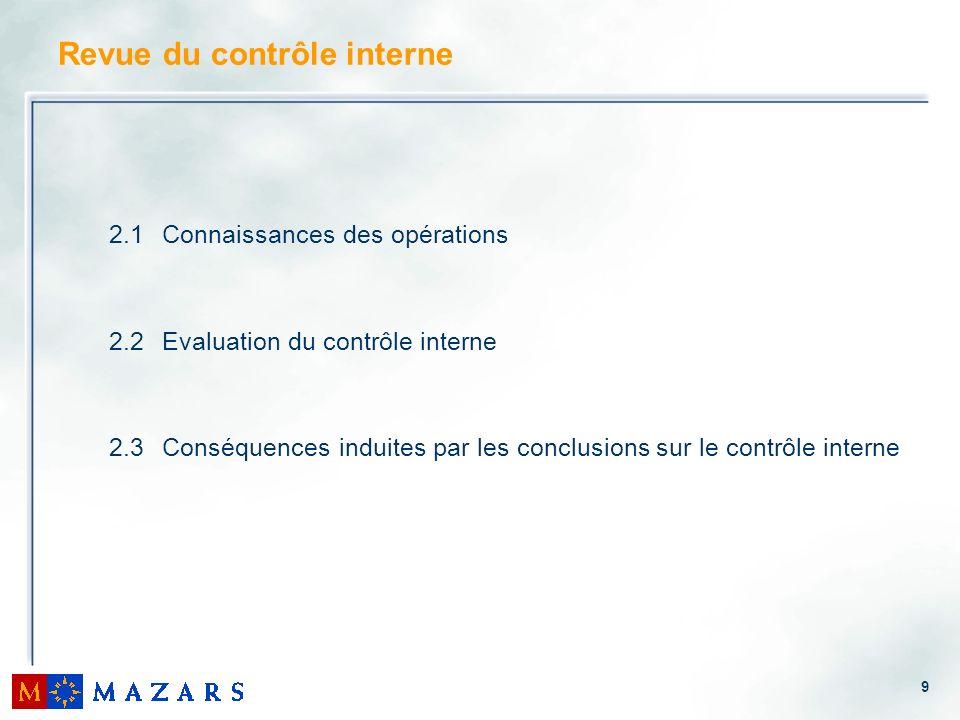 9 2.1 Connaissances des opérations 2.2 Evaluation du contrôle interne 2.3 Conséquences induites par les conclusions sur le contrôle interne Revue du c