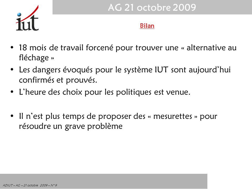AG 21 octobre 2009 ADIUT – AG – 21 octobre 2009 – N° 9 18 mois de travail forcené pour trouver une « alternative au fléchage » Les dangers évoqués pou