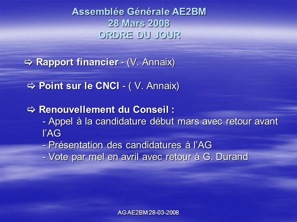 AG AE2BM 28-03-2008 Assemblée Générale AE2BM 28 Mars 2008 ORDRE DU JOUR Rapport financier - (V.