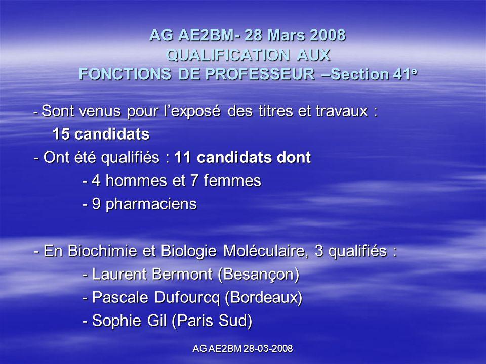 AG AE2BM 28-03-2008 AG AE2BM- 28 Mars 2008 QUALIFICATION AUX FONCTIONS DE PROFESSEUR –Section 41 e - Sont venus pour lexposé des titres et travaux : 15 candidats - Ont été qualifiés : 11 candidats dont - 4 hommes et 7 femmes - 9 pharmaciens - En Biochimie et Biologie Moléculaire, 3 qualifiés : - Laurent Bermont (Besançon) - Pascale Dufourcq (Bordeaux) - Sophie Gil (Paris Sud)