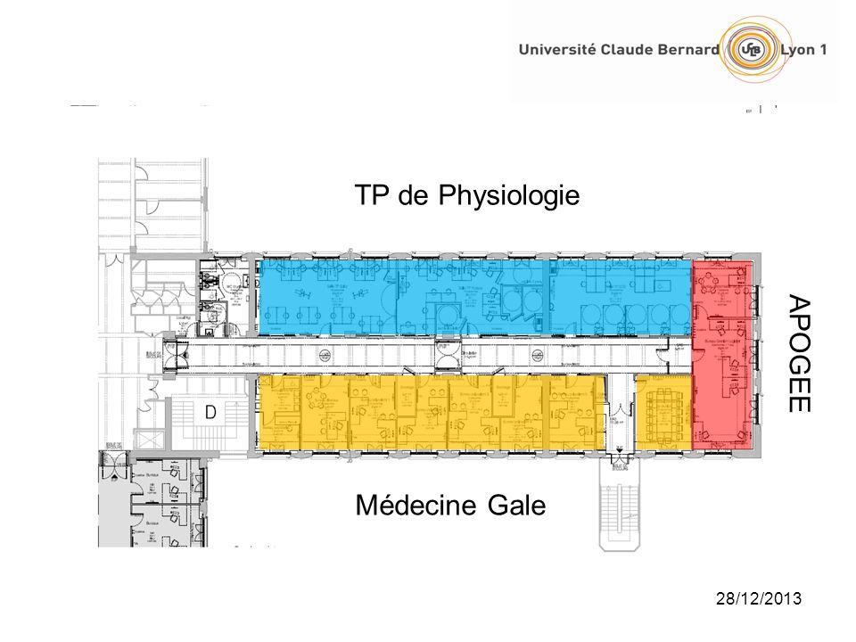 TP de Physiologie Médecine Gale APOGEE