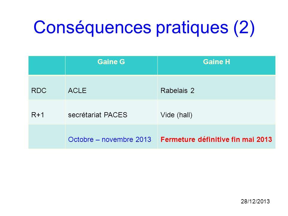 Conséquences pratiques (2) 28/12/2013 Gaine GGaine H RDCACLERabelais 2 R+1secrétariat PACESVide (hall) Octobre – novembre 2013Fermeture définitive fin