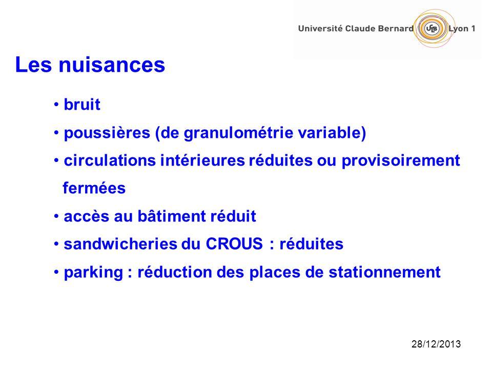 Les nuisances bruit poussières (de granulométrie variable) circulations intérieures réduites ou provisoirement fermées accès au bâtiment réduit sandwi