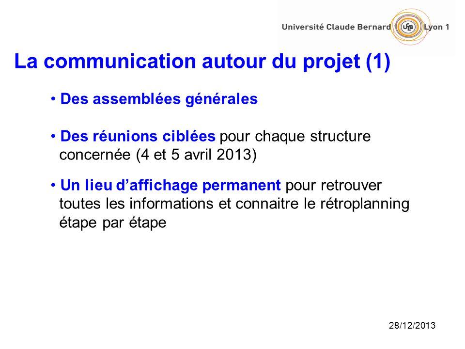 La communication autour du projet (1) Des assemblées générales Des réunions ciblées pour chaque structure concernée (4 et 5 avril 2013) Un lieu daffic