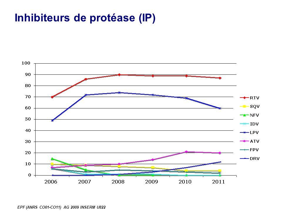 EPF (ANRS CO01-CO11) AG 2009 INSERM U822 Inhibiteurs de protéase (IP)