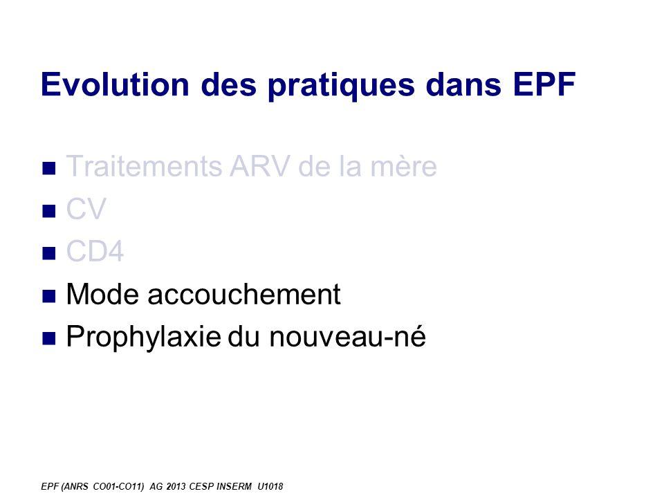 Evolution des pratiques dans EPF Traitements ARV de la mère CV CD4 Mode accouchement Prophylaxie du nouveau-né EPF (ANRS CO01-CO11) AG 2013 CESP INSERM U1018