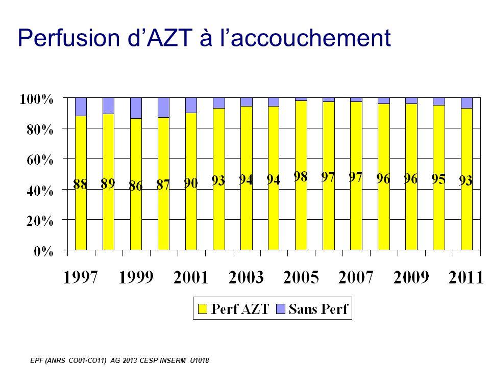 Perfusion dAZT à laccouchement EPF (ANRS CO01-CO11) AG 2013 CESP INSERM U1018