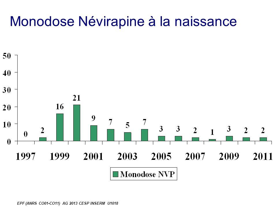 Monodose Névirapine à la naissance EPF (ANRS CO01-CO11) AG 2013 CESP INSERM U1018