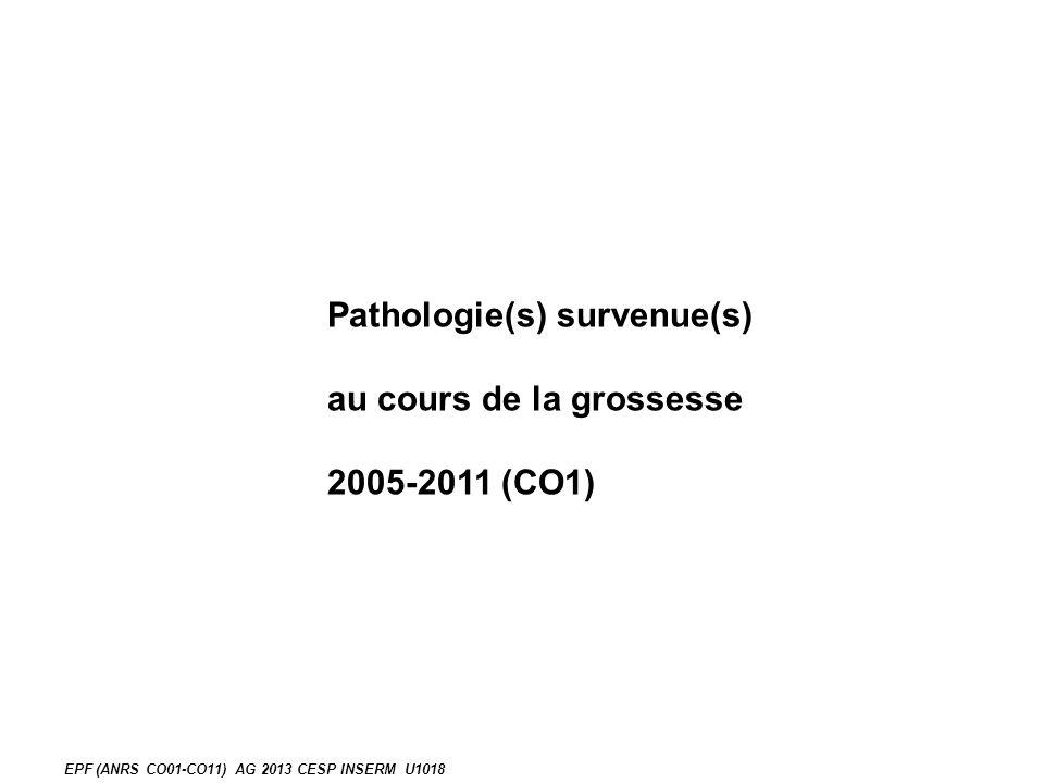 Pathologie(s) survenue(s) au cours de la grossesse 2005-2011 (CO1) EPF (ANRS CO01-CO11) AG 2013 CESP INSERM U1018
