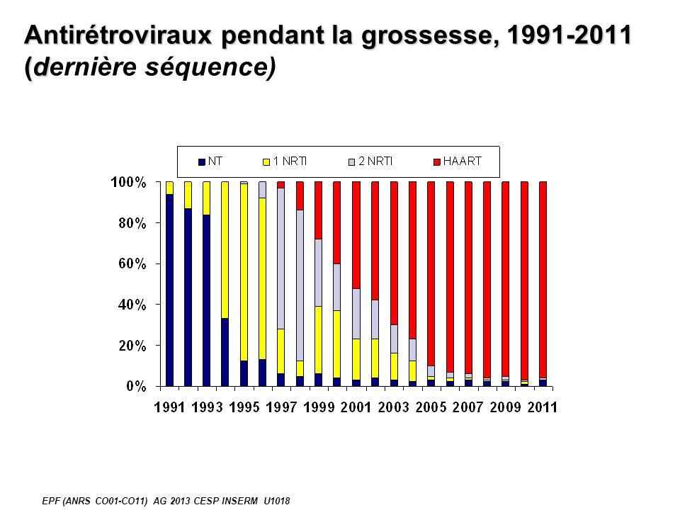 Antirétroviraux pendant la grossesse, 1991-2011 (d Antirétroviraux pendant la grossesse, 1991-2011 (dernière séquence) EPF (ANRS CO01-CO11) AG 2013 CESP INSERM U1018