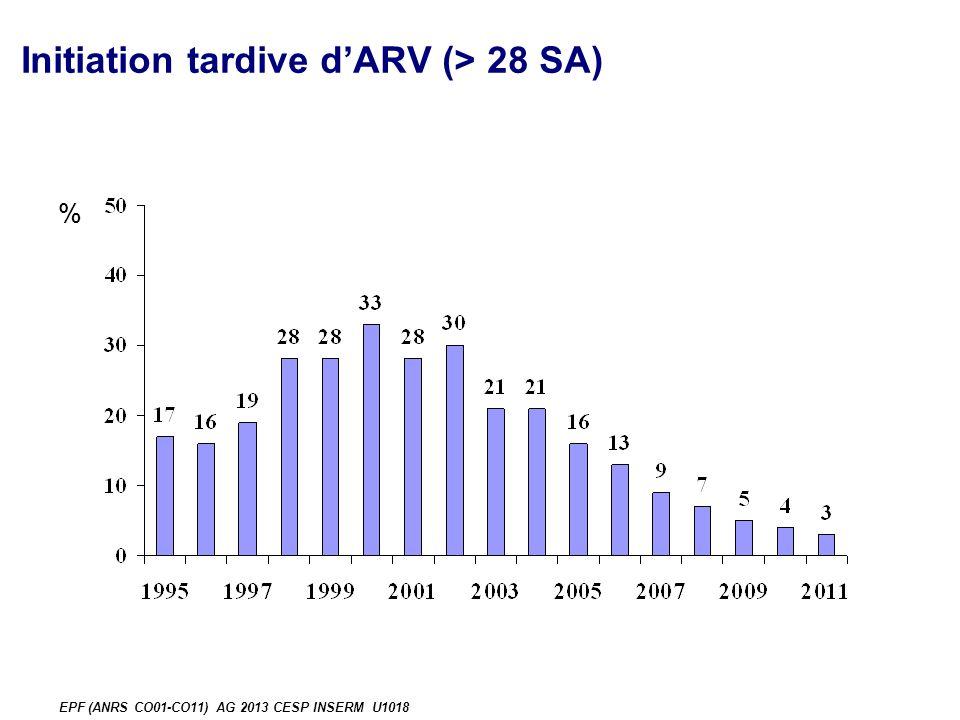 Initiation tardive dARV (> 28 SA) % EPF (ANRS CO01-CO11) AG 2013 CESP INSERM U1018