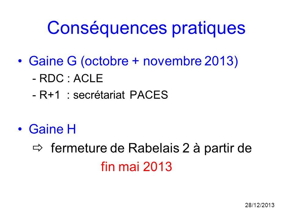 Conséquences pratiques Gaine G (octobre + novembre 2013) - RDC : ACLE - R+1 : secrétariat PACES Gaine H fermeture de Rabelais 2 à partir de fin mai 20
