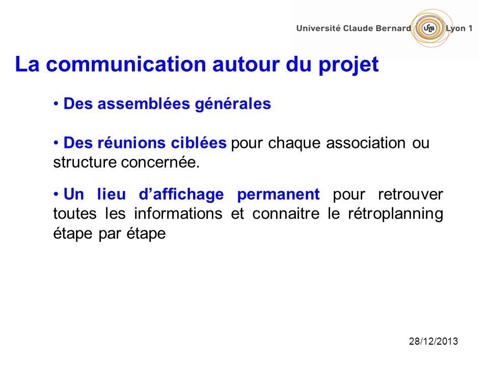 La communication autour du projet Des assemblées générales Des réunions ciblées pour chaque association ou structure concernée. Un lieu daffichage per