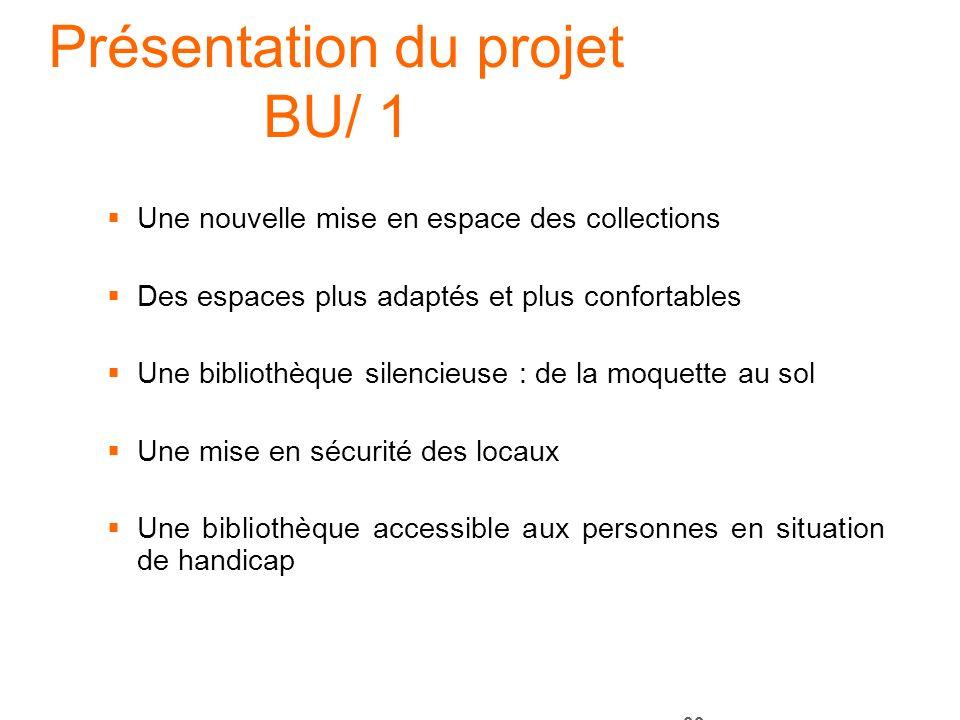 39 Présentation du projet BU/ 1 Une nouvelle mise en espace des collections Des espaces plus adaptés et plus confortables Une bibliothèque silencieuse