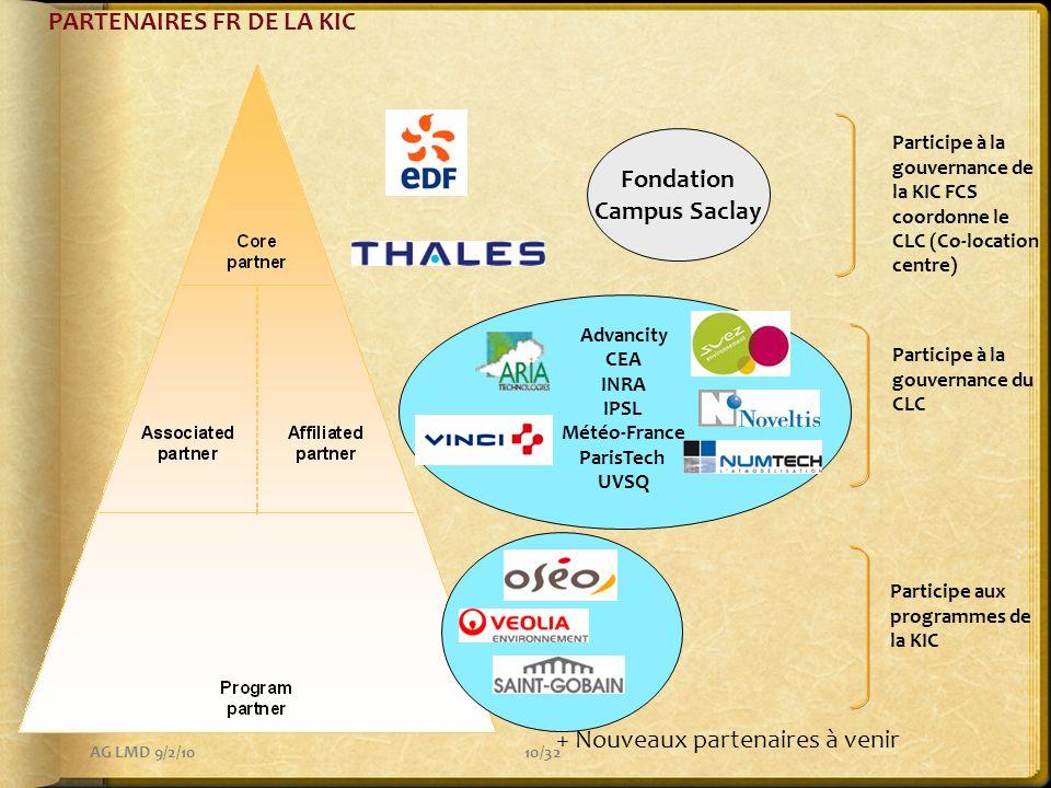 PARTENAIRES FR DE LA KIC Fondation Campus Saclay Advancity CEA INRA IPSL Météo-France ParisTech UVSQ tbd Participe à la gouvernance du CLC Participe a