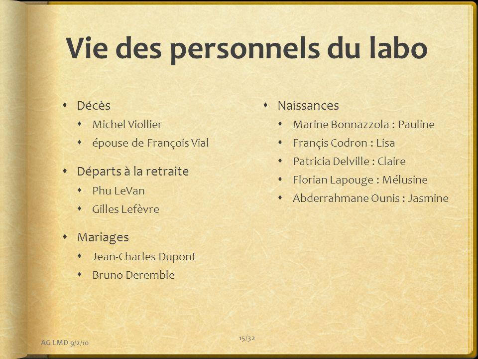 Vie des personnels du labo Décès Michel Viollier épouse de François Vial Départs à la retraite Phu LeVan Gilles Lefèvre Mariages Jean-Charles Dupont B