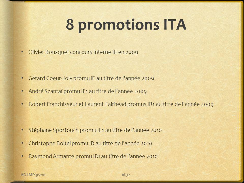8 promotions ITA Olivier Bousquet concours interne IE en 2009 Gérard Coeur-Joly promu IE au titre de l'année 2009 André Szantaï promu IE1 au titre de