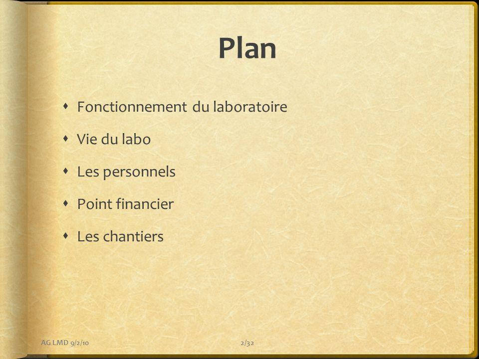 Plan Fonctionnement du laboratoire Vie du labo Les personnels Point financier Les chantiers 2/32AG LMD 9/2/10