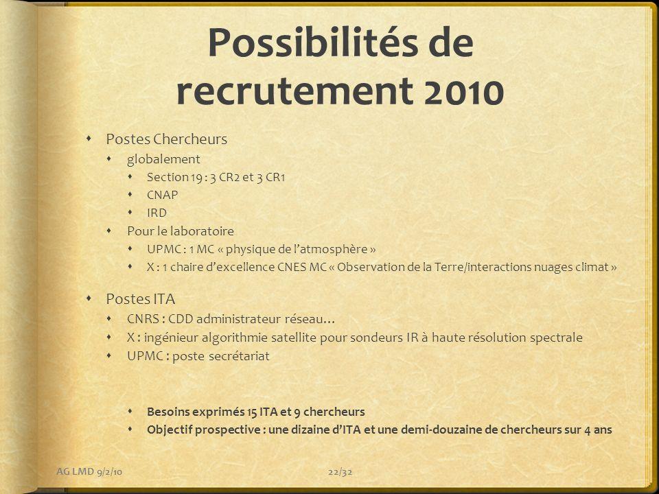 Possibilités de recrutement 2010 Postes Chercheurs globalement Section 19 : 3 CR2 et 3 CR1 CNAP IRD Pour le laboratoire UPMC : 1 MC « physique de latm
