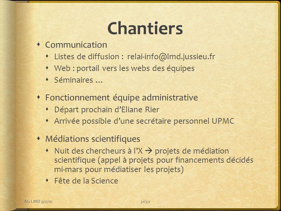 Chantiers Communication Listes de diffusion : relai-info@lmd.jussieu.fr Web : portail vers les webs des équipes Séminaires … Fonctionnement équipe adm