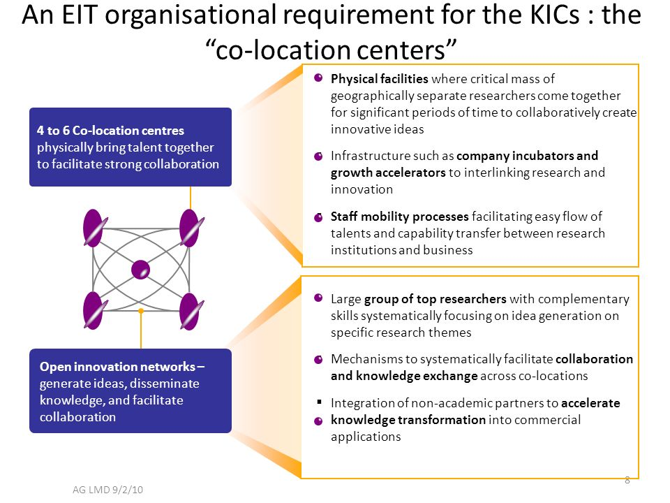An EIT organisational requirement for the KICs : the co-location centers 8 Physical facilities where critical mass of geographically separate research