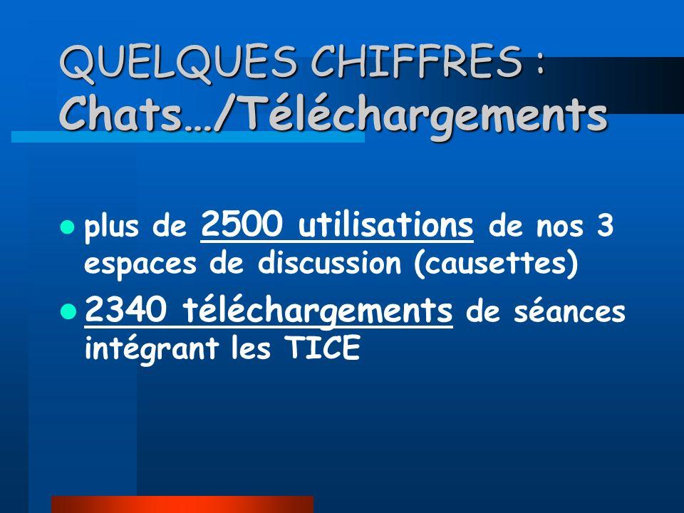 QUELQUES CHIFFRES : Listes…/Forum plus de 150 inscrits sur la liste de diffusion de l adeafnet (depuis l AG de Lyon…) 372 visites sur notre forum de d