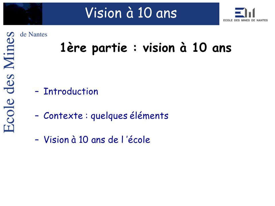 1ère partie : vision à 10 ans –Introduction –Contexte : quelques éléments –Vision à 10 ans de l école Vision à 10 ans