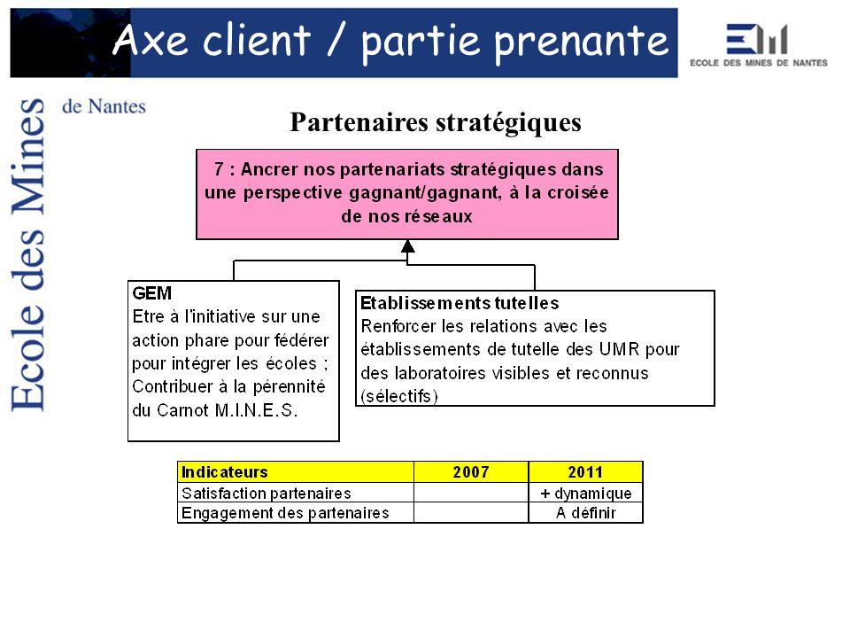 Partenaires stratégiques Axe client / partie prenante
