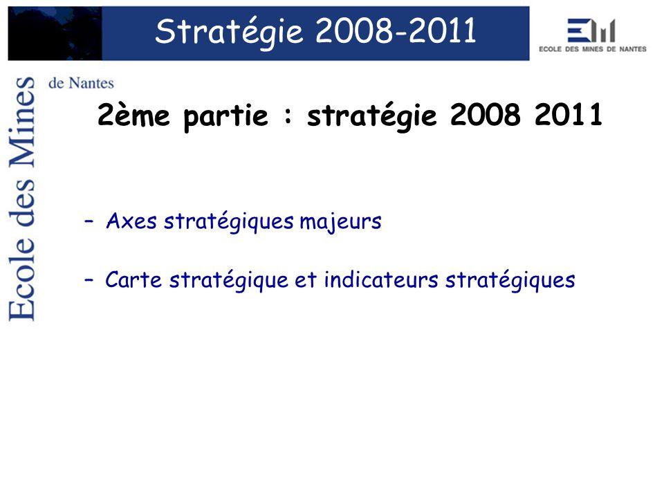 Stratégie 2008-2011 2ème partie : stratégie 2008 2011 –Axes stratégiques majeurs –Carte stratégique et indicateurs stratégiques